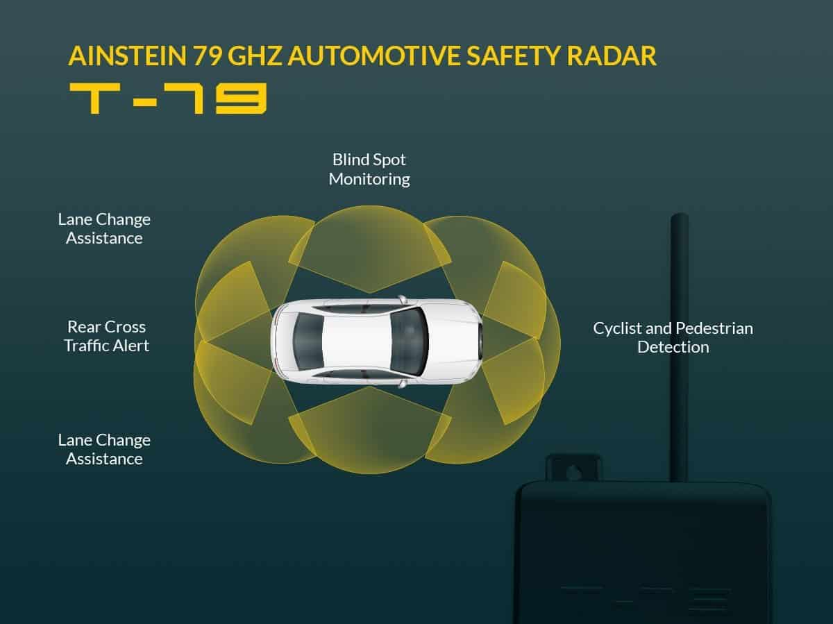 T-79 from Ainstein Automotive Safety Device Radar